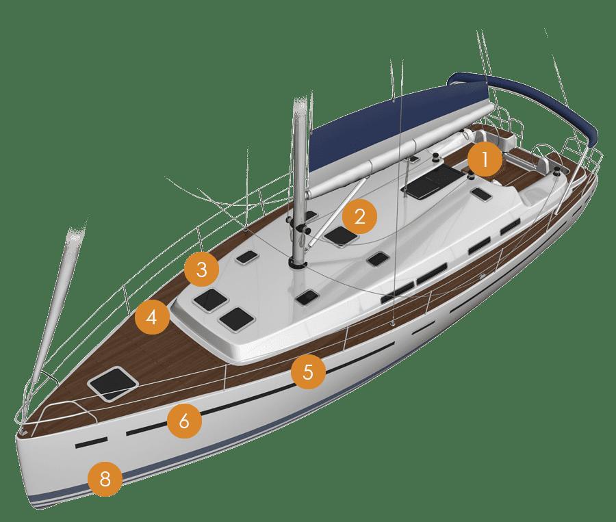 Segelboot Illustration Mobil